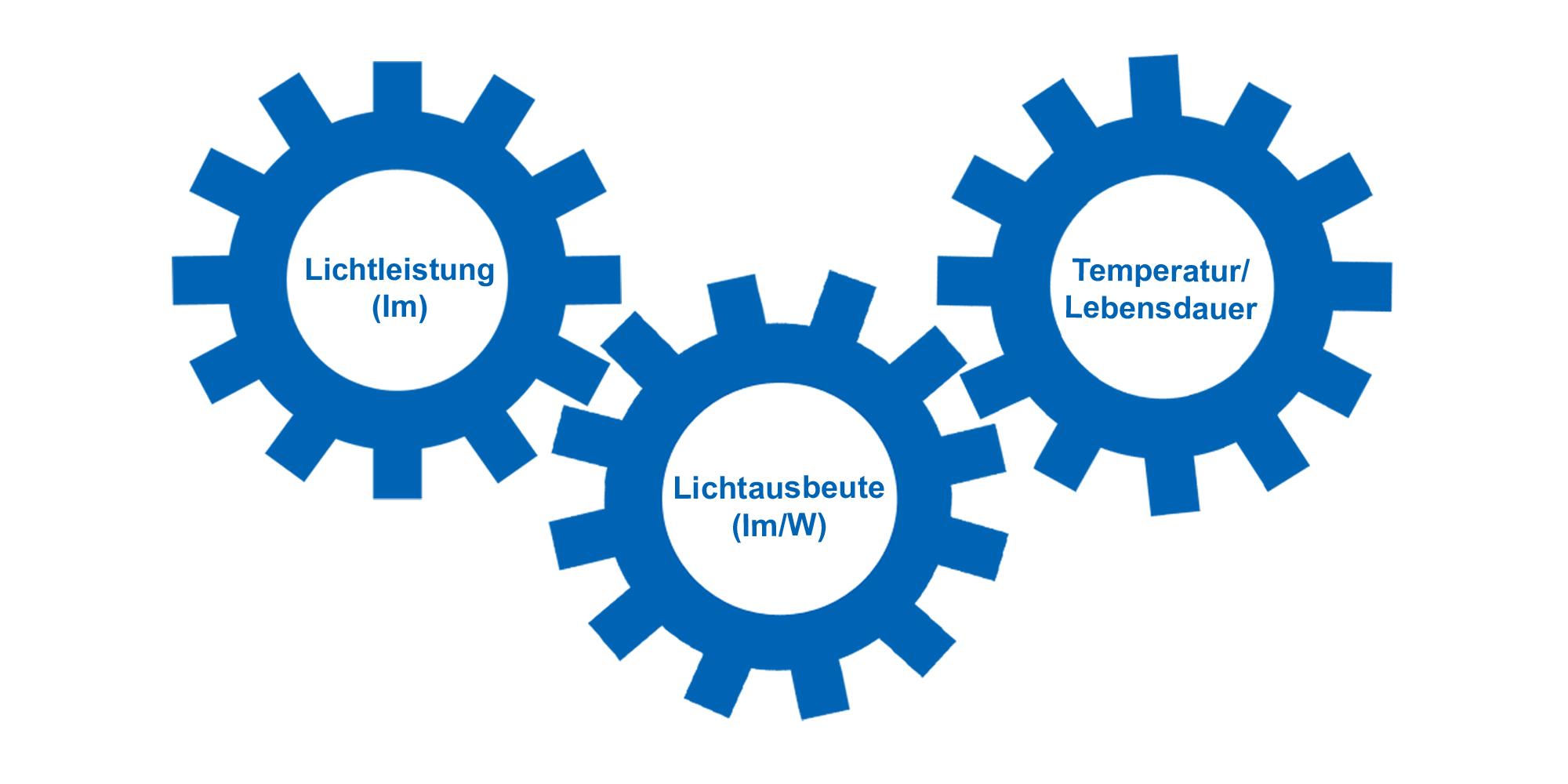 Die Leuchtengrundnorm Norm Fur Allgemeine Anforderungen Und